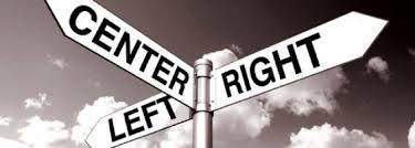 LEFT RIGHT index